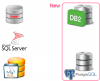 FileMaker 透過 ODBC 與其他不同資料庫整合