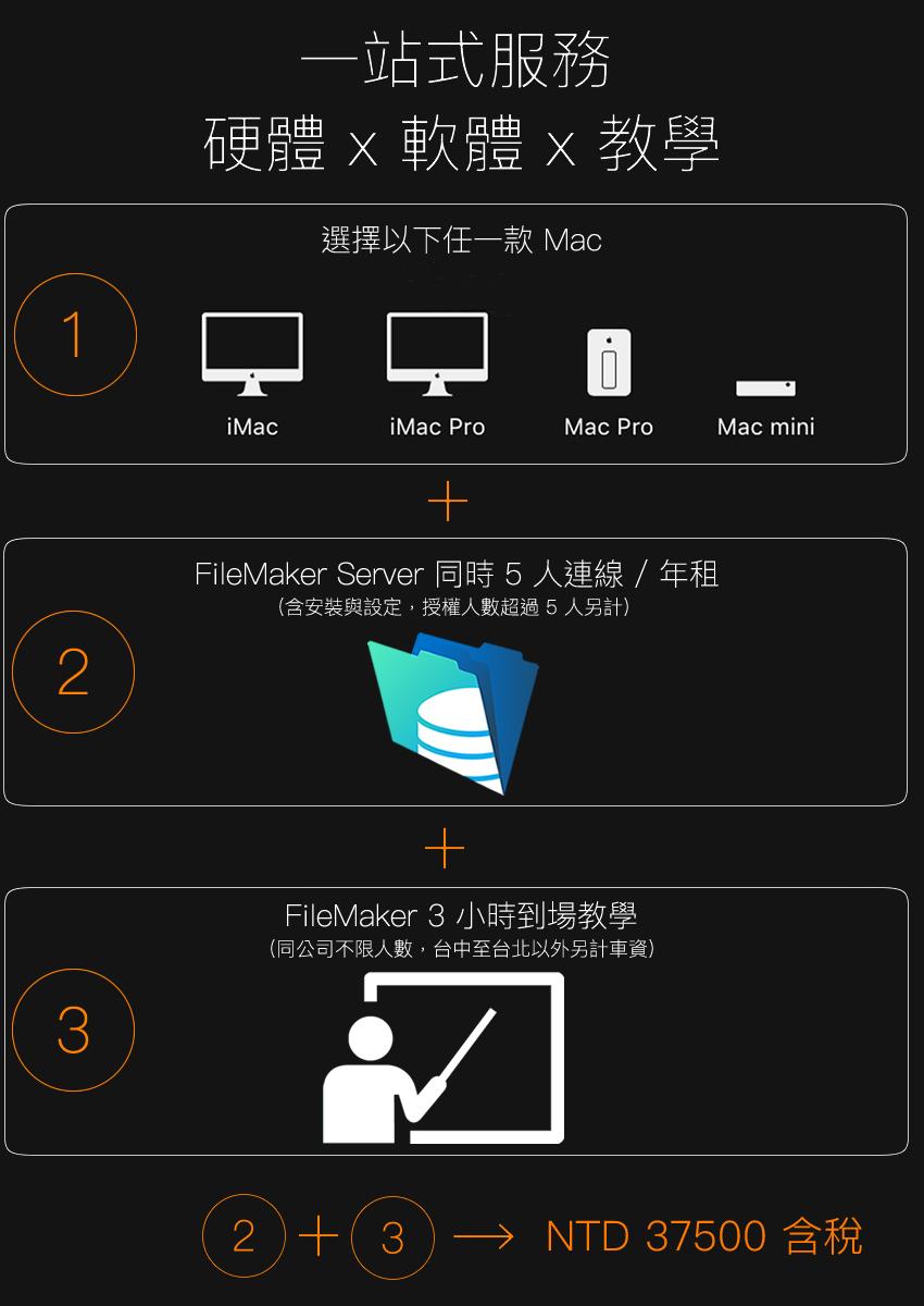 Mac硬體 + FileMaker軟體 + FileMaker教學,一站式服務一次性購足