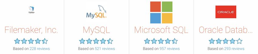 Filemaker 與 MySQL、MSSQL 與 Oracle 客觀評比