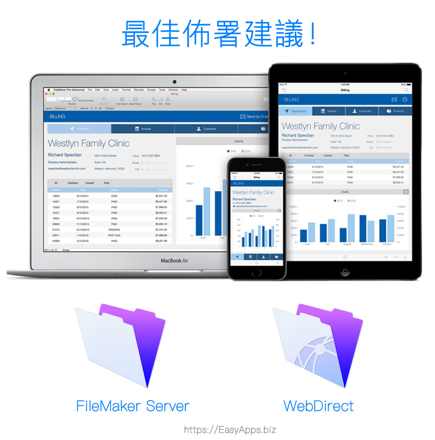 filemaker server best hardware specification
