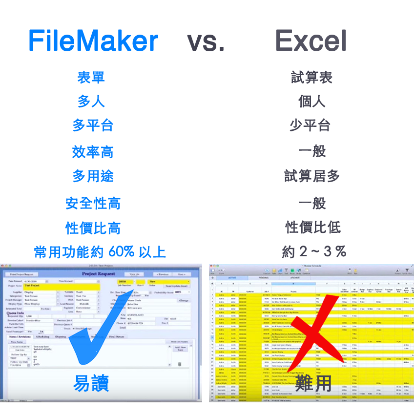 FileMaker vs Excel